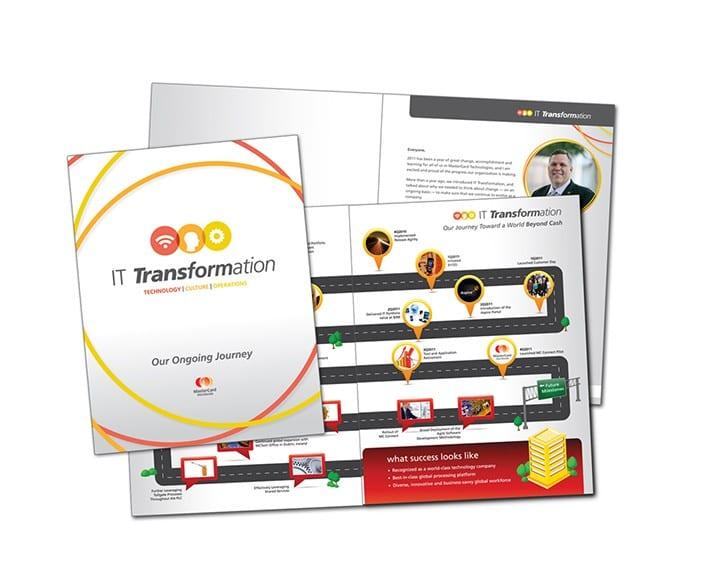 internal brochure design
